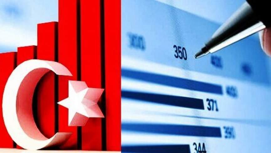 افزایش غیرمنتظره بیکاری در ترکیه نسبت به سال گذشته